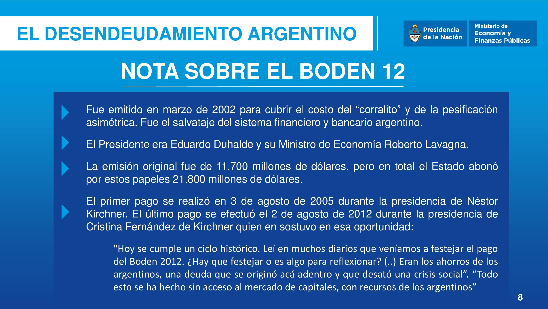 Desendeudamiento argentino.